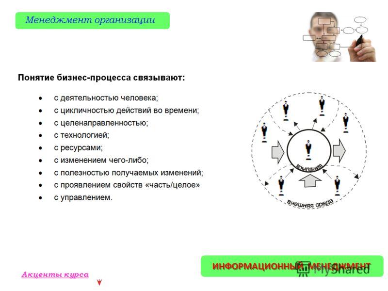 ИНФОРМАЦИОННЫЙ МЕНЕДЖМЕНТ Менеджмент организации Акценты курса