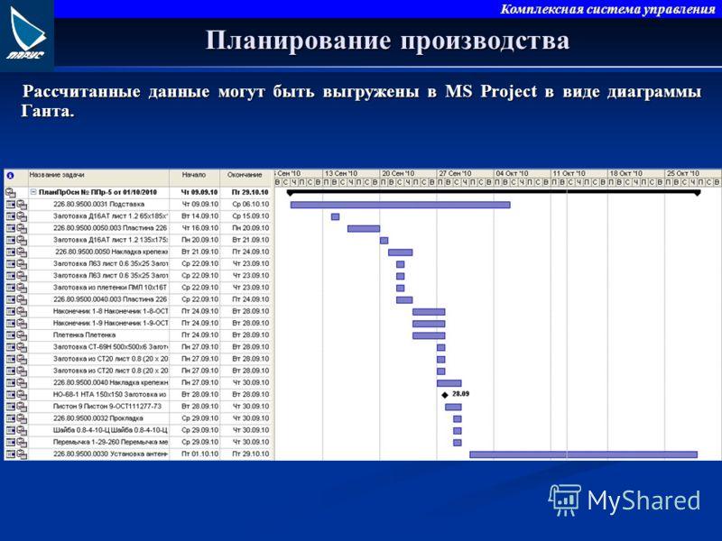 Комплексная система управления Планирование производства Рассчитанные данные могут быть выгружены в MS Project в виде диаграммы Ганта.