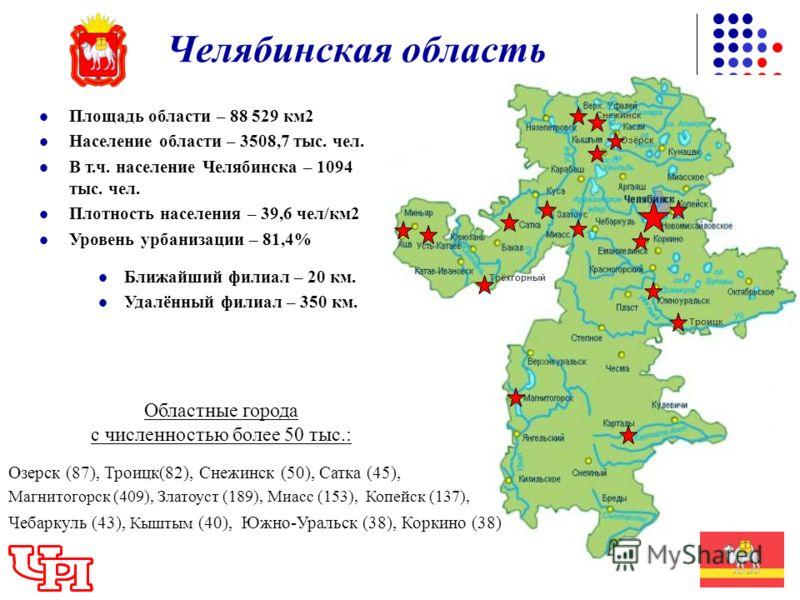 Челябинская область Площадь области – 88 529 км2 Население области – 3508,7 тыс. чел. В т.ч. население Челябинска – 1094 тыс. чел. Плотность населения – 39,6 чел/км2 Уровень урбанизации – 81,4% Ближайший филиал – 20 км. Удалённый филиал – 350 км. Маг