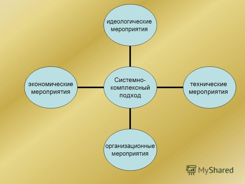 Системно- комплексный подход идеологические мероприятия технические мероприятия организационные мероприятия экономические мероприятия