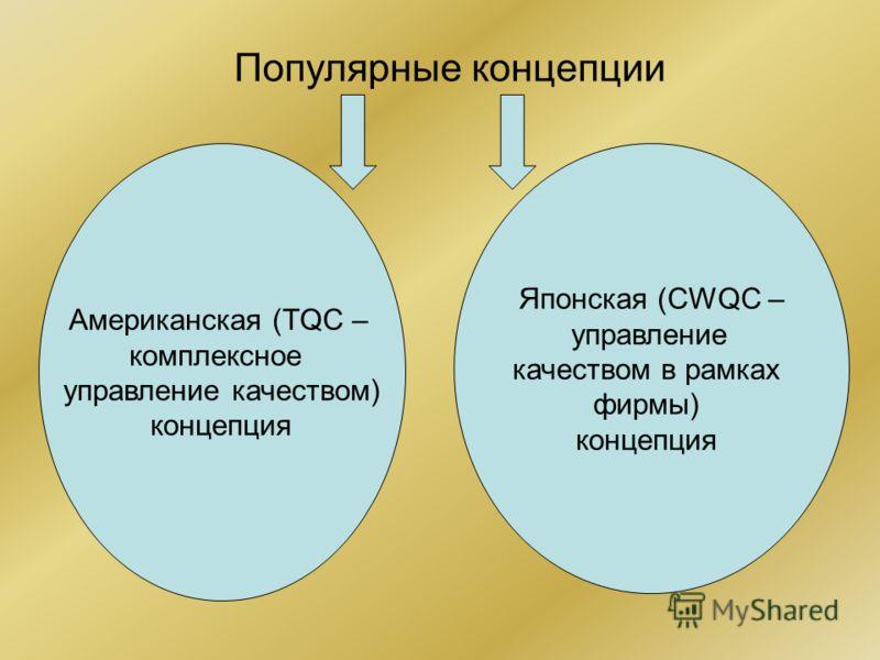 Американская (TQC – комплексное управление качеством) концепция Японская (CWQC – управление качеством в рамках фирмы) концепция Популярные концепции
