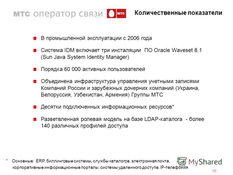 Количественные показатели 10 В промышленной эксплуатации с 2006 года Система IDM включает три инсталяции ПО Oracle Waveset 8.1 (Sun Java System Identity Manager) Порядка 60 000 активных пользователей Объединена инфраструктура управления учетными запи