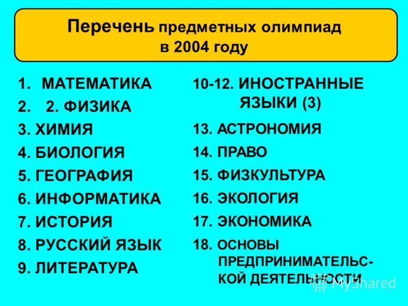 Перечень предметных олимпиад в 2004 году 1.МАТЕМАТИКА 2. 2. ФИЗИКА 10-12. ИНОСТРАННЫЕ ЯЗЫКИ (3) 3. ХИМИЯ 13. АСТРОНОМИЯ 4. БИОЛОГИЯ 14. ПРАВО 5. ГЕОГРАФИЯ 15. ФИЗКУЛЬТУРА 6. ИНФОРМАТИКА 16. ЭКОЛОГИЯ 7. ИСТОРИЯ 17. ЭКОНОМИКА 8. РУССКИЙ ЯЗЫК 9. ЛИТЕРАТ