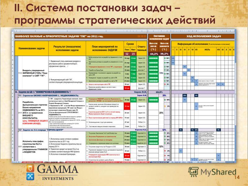 II. Система постановки задач – программы стратегических действий 14