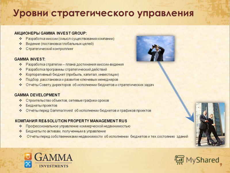 Уровни стратегического управления 9 АКЦИОНЕРЫ GAMMA INVEST GROUP: Разработка миссии (смысл существования компании) Видение (постановка глобальных целей) Стратегический контроллинг GAMMA INVEST: Разработка стратегии – плана достижения миссии-видения Р