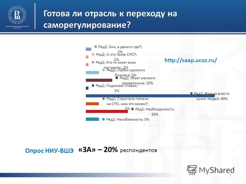 Готова ли отрасль к переходу на саморегулирование? http://saap.ucoz.ru/ «ЗА» – 20% респондентов Опрос НИУ-ВШЭ 7
