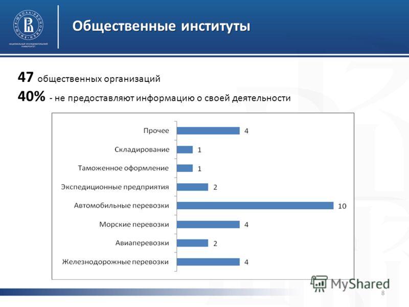 Общественные институты 47 общественных организаций 40% - не предоставляют информацию о своей деятельности 8