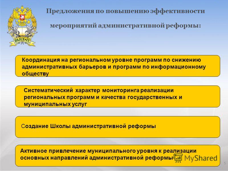 ЗАО «АКГ «Развитие бизнес-систем » тел.: +7 (495) 967 6838 факс: +7 (495) 967 6843 сайт: http://www.rbsys.u e-mail: common@rbsys.ru Предложения по повышению эффективности мероприятий административной реформы: Координация на региональном уровне програ