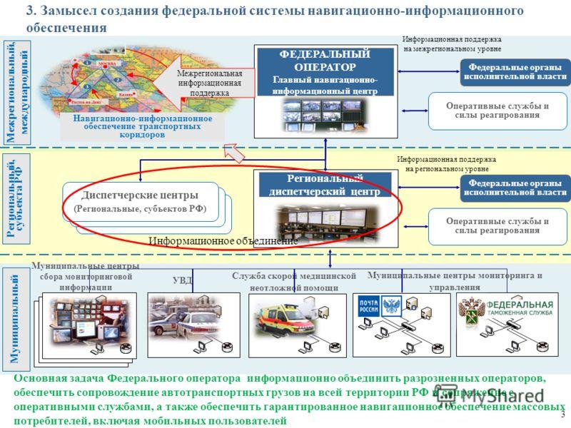 Основная задача Федерального оператора информационно объединить разрозненных операторов, обеспечить сопровождение автотранспортных грузов на всей территории РФ и сопряжение с оперативными службами, а также обеспечить гарантированное навигационное обе