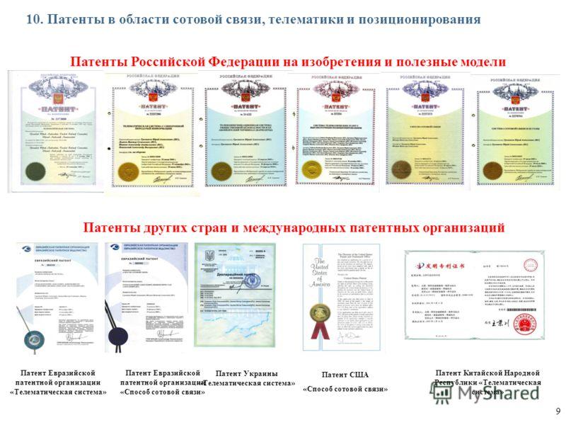 Патенты Российской Федерации на изобретения и полезные модели Патенты других стран и международных патентных организаций Патент Евразийской патентной организации «Телематическая система» Патент Евразийской патентной организации «Способ сотовой связи»