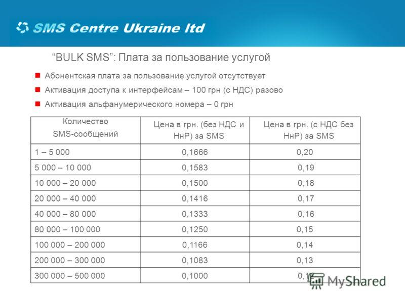 BULK SMS: Активация услуги Для активации доступа к услуге необходимо: Подписать договор Заполнить заявку на активацию альфанумерического номера Заказать и оплатить счет Перейти по ссылке и авторизоваться, используя логин и пароль, которые будут напра