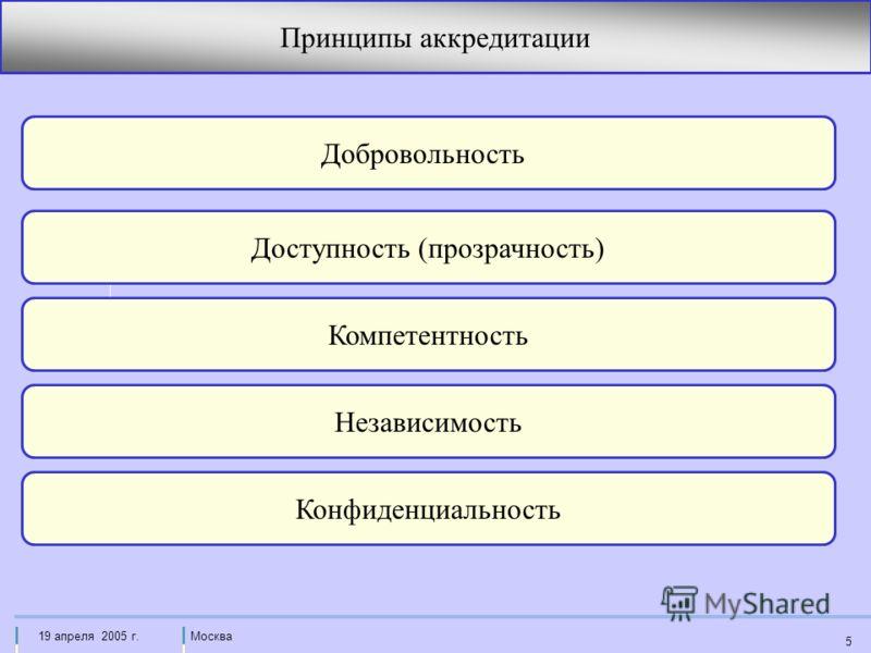 Москва19 апреля 2005 г. 5 Принципы аккредитации Добровольность Доступность (прозрачность) Компетентность Независимость Конфиденциальность