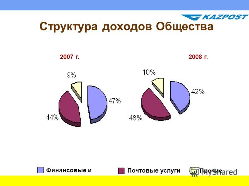 Структура доходов Общества 2007 г.2008 г. Почтовые услуги Финансовые и агентские услуги Прочие