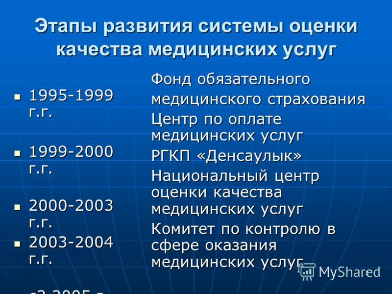 2 Этапы развития системы оценки качества медицинских услуг 1995-1999 г.г. 1995-1999 г.г. 1999-2000 г.г. 1999-2000 г.г. 2000-2003 г.г. 2000-2003 г.г. 2003-2004 г.г. 2003-2004 г.г. с2 2005 г. с2 2005 г. Фонд обязательного медицинского страхования Центр