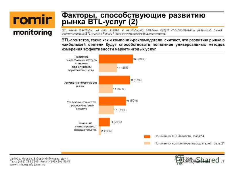 © 2006, ROMIR Monitoring 119021, Москва, Зубовский бульвар, дом 4 Тел.: (495) 795 3388; Факс: (495) 201 5045 www.rmh.ru; info@rmh.ru 33 BTL-агентства, также как и компании-рекламодатели, считают, что развитию рынка в наибольшей степени будут способст