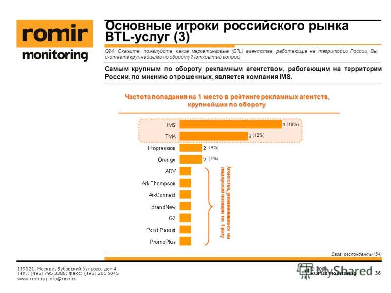 © 2006, ROMIR Monitoring 119021, Москва, Зубовский бульвар, дом 4 Тел.: (495) 795 3388; Факс: (495) 201 5045 www.rmh.ru; info@rmh.ru 36 Q24. Скажите, пожалуйста, какие маркетинговые (BTL) агентства, работающие на территории России, Вы считаете крупне