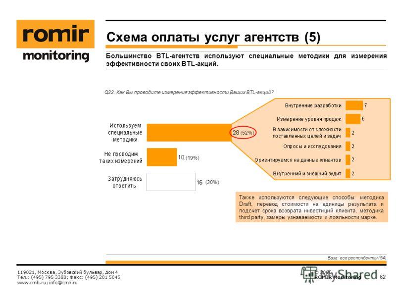 © 2006, ROMIR Monitoring 119021, Москва, Зубовский бульвар, дом 4 Тел.: (495) 795 3388; Факс: (495) 201 5045 www.rmh.ru; info@rmh.ru 62 Q22. Как Вы проводите измерения эффективности Ваших BTL-акций? Схема оплаты услуг агентств (5) (52%) (19%) (30%) Б