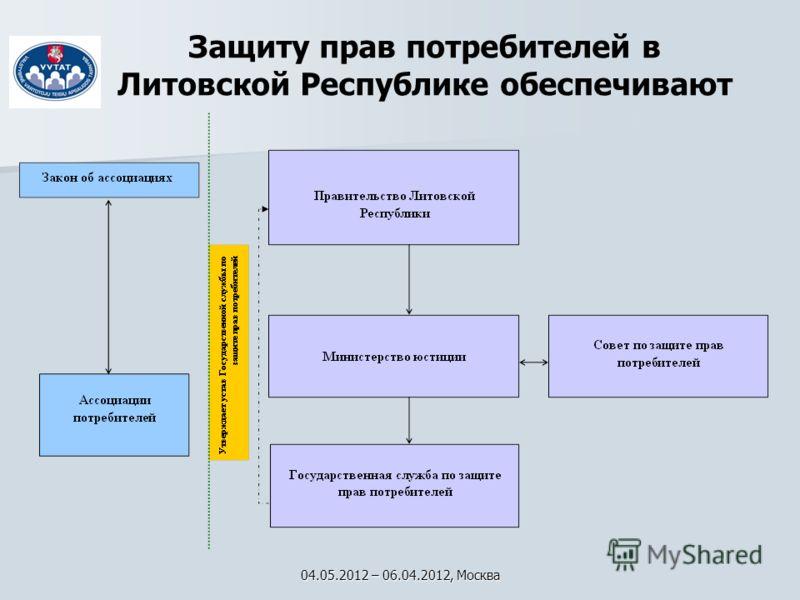 Защиту прав потребителей в Литовской Республике обеспечивают 04.05.2012 – 06.04.2012, Москва