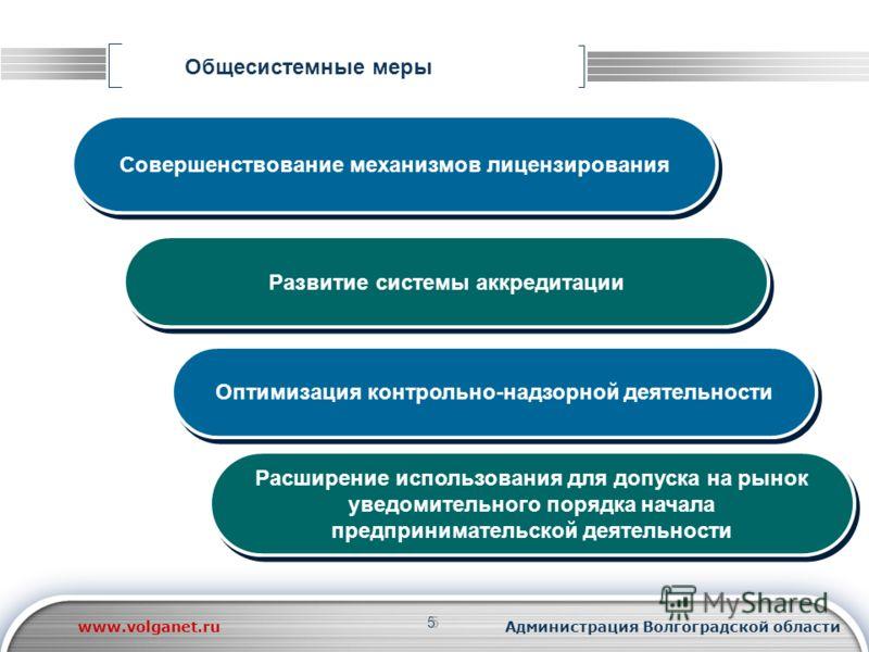 5 Общесистемные меры 5 Совершенствование механизмов лицензирования Оптимизация контрольно-надзорной деятельности Развитие системы аккредитации Расширение использования для допуска на рынок уведомительного порядка начала предпринимательской деятельнос