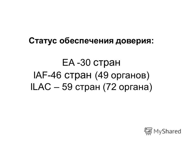 Статус обеспечения доверия: EA -30 стран IAF-46 стран (49 органов) ILAC – 59 стран (72 органа)