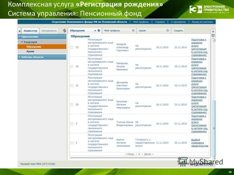 Комплексная услуга «Регистрация рождения» Система управления: Пенсионный фонд 14
