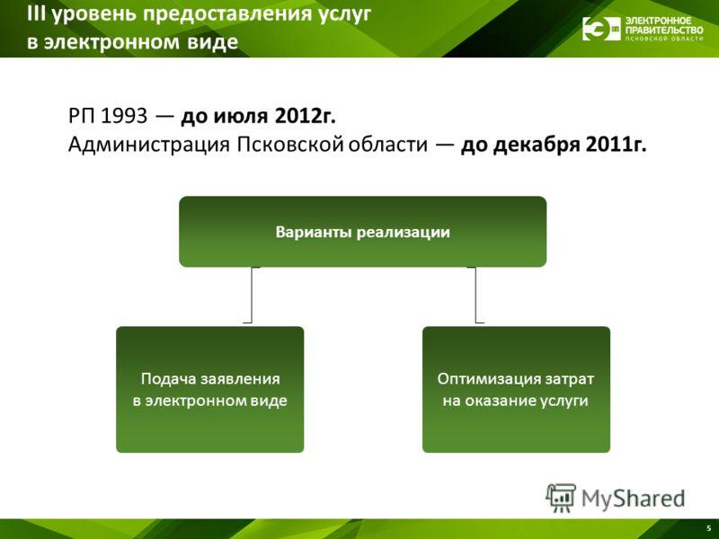 5 III уровень предоставления услуг в электронном виде Варианты реализации Оптимизация затрат на оказание услуги Подача заявления в электронном виде РП 1993 до июля 2012г. Администрация Псковской области до декабря 2011г.