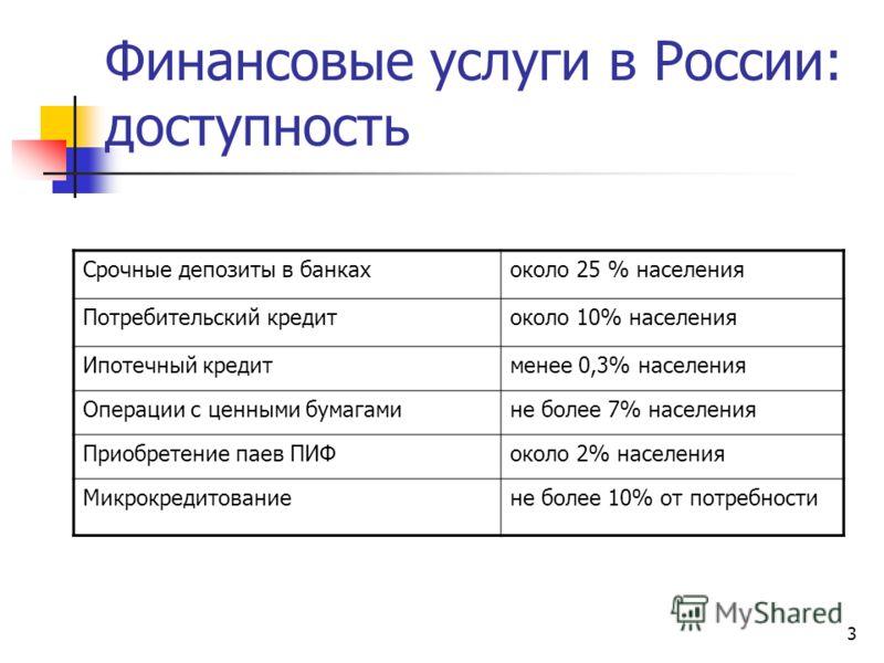 3 Финансовые услуги в России: доступность Срочные депозиты в банкахоколо 25 % населения Потребительский кредитоколо 10% населения Ипотечный кредитменее 0,3% населения Операции с ценными бумагамине более 7% населения Приобретение паев ПИФоколо 2% насе