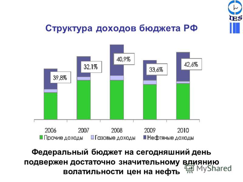 Структура доходов бюджета РФ Федеральный бюджет на сегодняшний день подвержен достаточно значительному влиянию волатильности цен на нефть