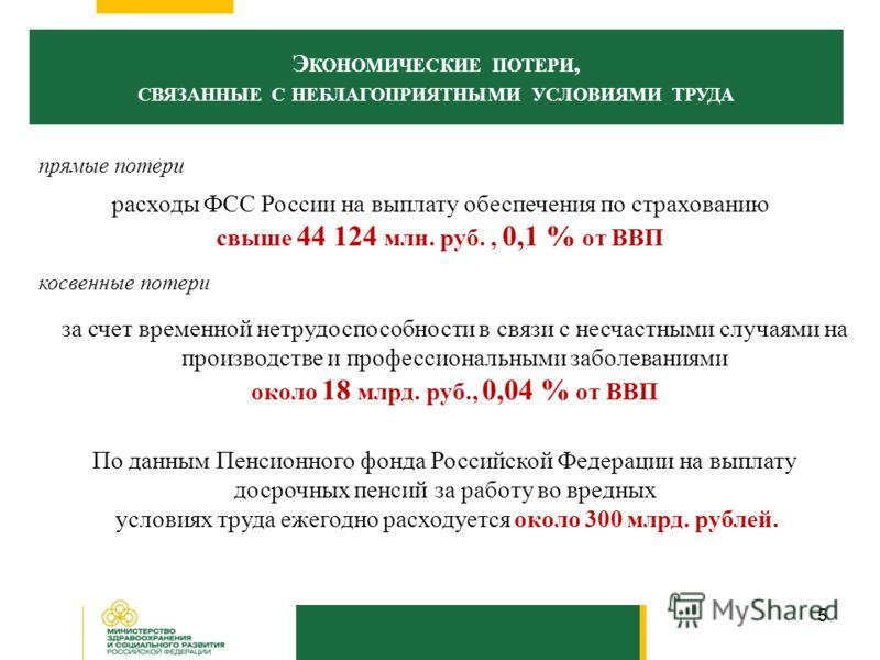 5 Э КОНОМИЧЕСКИЕ ПОТЕРИ, СВЯЗАННЫЕ С НЕБЛАГОПРИЯТНЫМИ УСЛОВИЯМИ ТРУДА расходы ФСС России на выплату обеспечения по страхованию свыше 44 124 млн. руб., 0,1 % от ВВП прямые потери косвенные потери за счет временной нетрудоспособности в связи с несчастн
