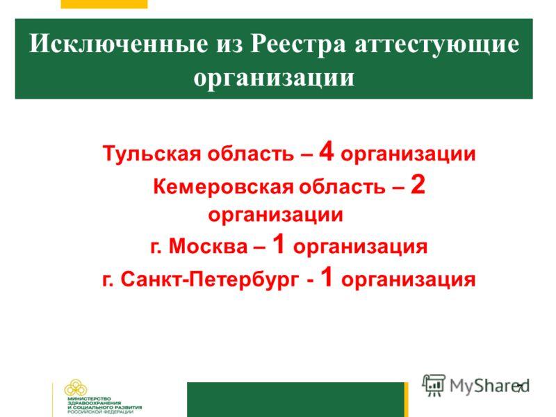 7 Исключенные из Реестра аттестующие организации Тульская область – 4 организации Кемеровская область – 2 организации г. Москва – 1 организация г. Санкт-Петербург - 1 организация
