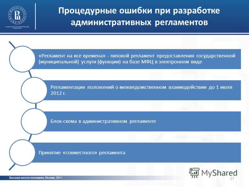 Высшая школа экономики, Москва, 2011 17 Процедурные ошибки при разработке административных регламентов «Регламент на все времена» - типовой регламент предоставления государственной (муниципальной) услуги (функции) на базе МФЦ в электронном виде Регла