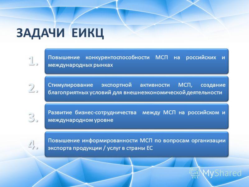 Повышение конкурентоспособности МСП на российских и международных рынках ЗАДАЧИ ЕИКЦ Стимулирование экспортной активности МСП, создание благоприятных условий для внешнеэкономической деятельности 1. 2. Развитие бизнес-сотрудничества между МСП на росси