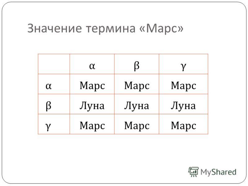 Значение термина « Марс » αβγ αМарс βЛуна γМарс