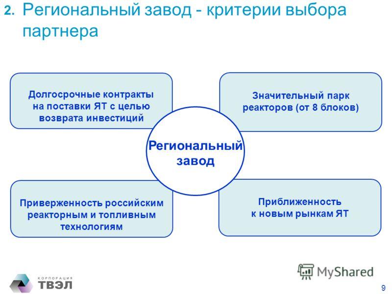 Региональный завод - критерии выбора партнера 9 Значительный парк реакторов (от 8 блоков) Приверженность российским реакторным и топливным технологиям Приближенность к новым рынкам ЯТ Долгосрочные контракты на поставки ЯТ с целью возврата инвестиций