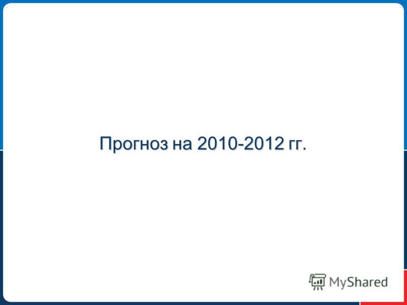 Прогноз на 2010-2012 гг.