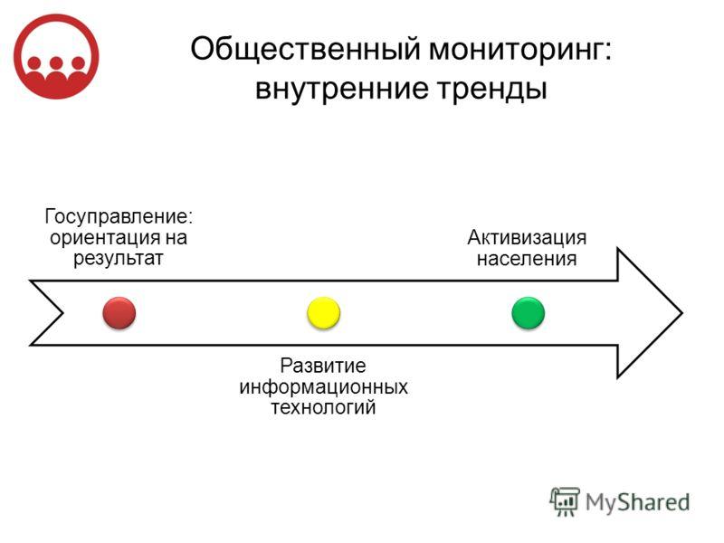 Общественный мониторинг: внутренние тренды Госуправление: ориентация на результат Развитие информационных технологий Активизация населения