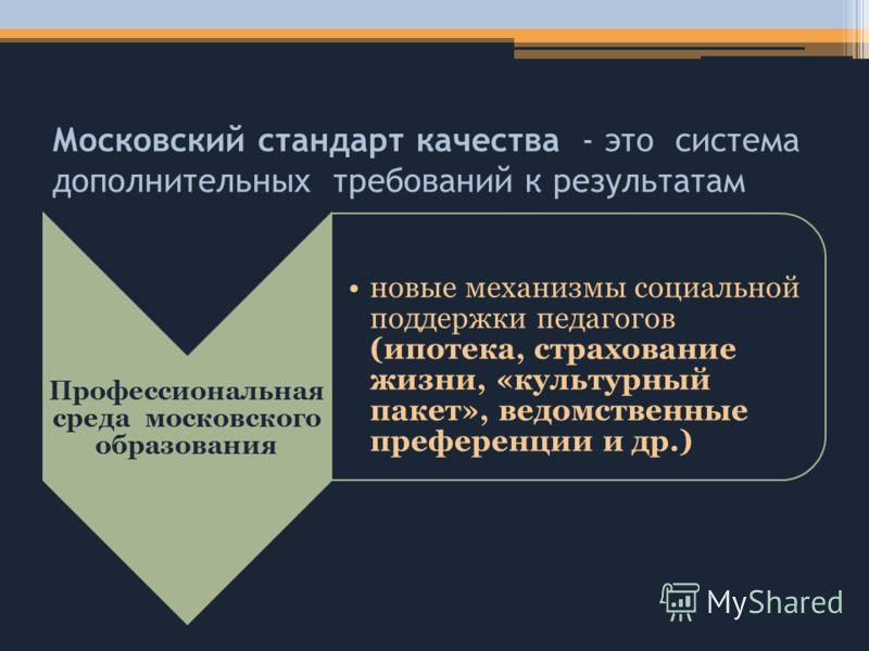Московский стандарт качества - это система дополнительных требований к результатам Профессиональная среда московского образования новые механизмы социальной поддержки педагогов (ипотека, страхование жизни, «культурный пакет», ведомственные преференци