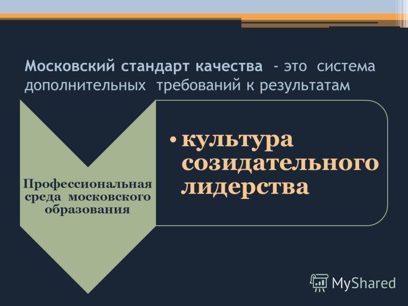 Московский стандарт качества - это система дополнительных требований к результатам Профессиональная среда московского образования культура созидательного лидерства