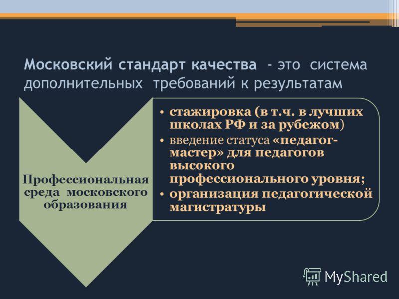 Московский стандарт качества - это система дополнительных требований к результатам Профессиональная среда московского образования стажировка (в т.ч. в лучших школах РФ и за рубежом) введение статуса «педагог- мастер» для педагогов высокого профессион
