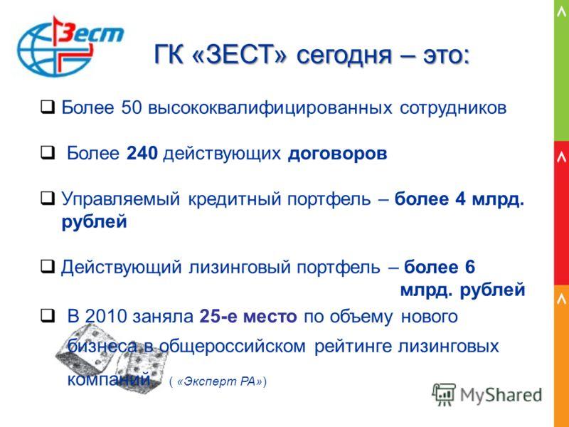ГК «ЗЕСТ» сегодня – это: Более 50 высококвалифицированных сотрудников Более 240 действующих договоров Управляемый кредитный портфель – более 4 млрд. рублей Действующий лизинговый портфель – более 6 млрд. рублей В 2010 заняла 25-е место по объему ново