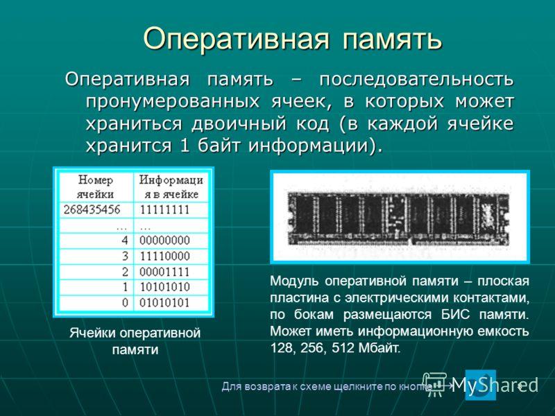 8 Оперативная память Оперативная память – последовательность пронумерованных ячеек, в которых может храниться двоичный код (в каждой ячейке хранится 1 байт информации). Ячейки оперативной памяти Модуль оперативной памяти – плоская пластина с электрич