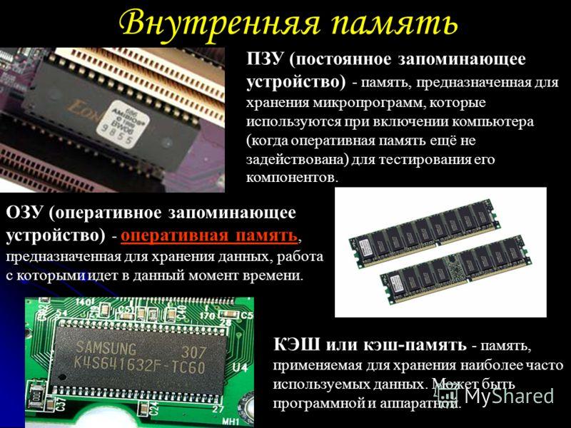 Внутренняя память ОЗУ (оперативное запоминающее устройство) - оперативная память, предназначенная для хранения данных, работа с которыми идет в данный момент времени. ПЗУ (постоянное запоминающее устройство) - память, предназначенная для хранения мик