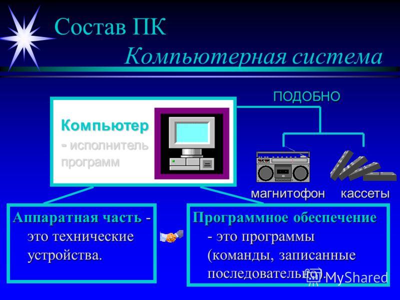 Состав ПК Компьютерная система Аппаратная часть - это технические устройства. Программное обеспечение - это программы (команды, записанные последовательно). Компьютер - исполнитель программ ПОДОБНО магнитофон кассеты