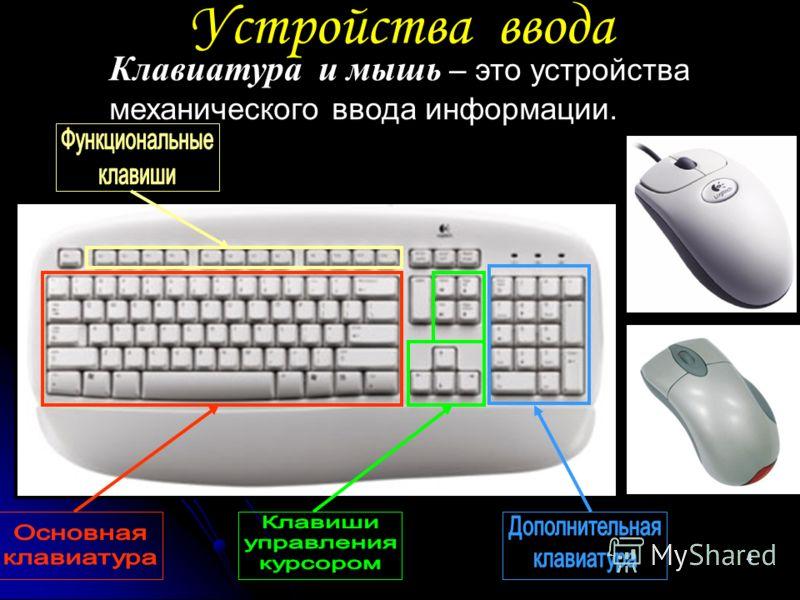 4 Устройства ввода Клавиатура и мышь – это устройства механического ввода информации.