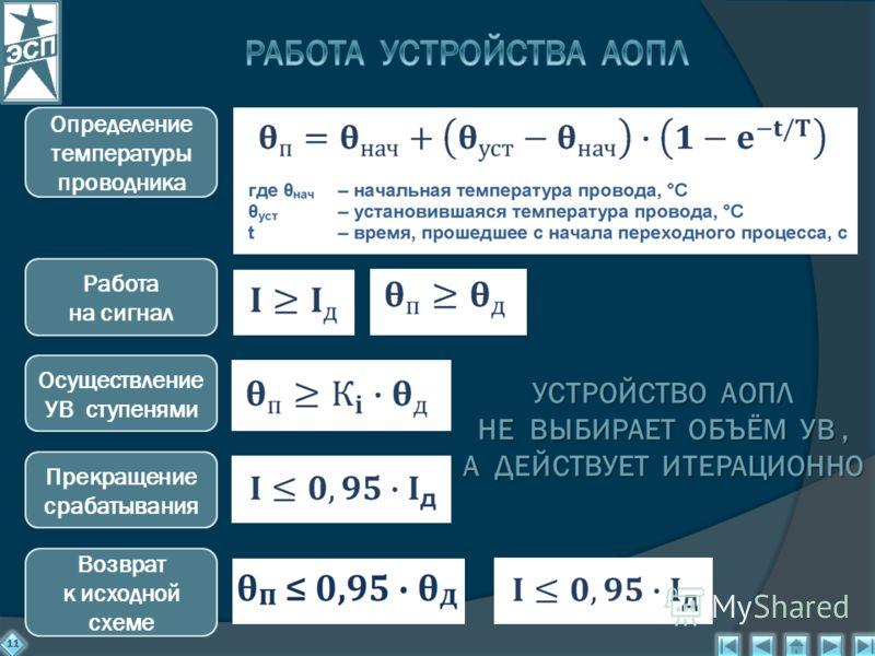 11 Определение температуры проводника Работа на сигнал Осуществление УВ ступенями Прекращение срабатывания Возврат к исходной схеме УСТРОЙСТВО АОПЛ НЕ ВЫБИРАЕТ ОБЪЁМ УВ, А ДЕЙСТВУЕТ ИТЕРАЦИОННО
