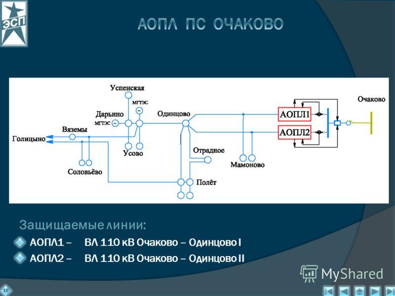18 Защищаемые линии: АОПЛ1 – ВЛ 110 кВ Очаково – Одинцово I АОПЛ2 – ВЛ 110 кВ Очаково – Одинцово II