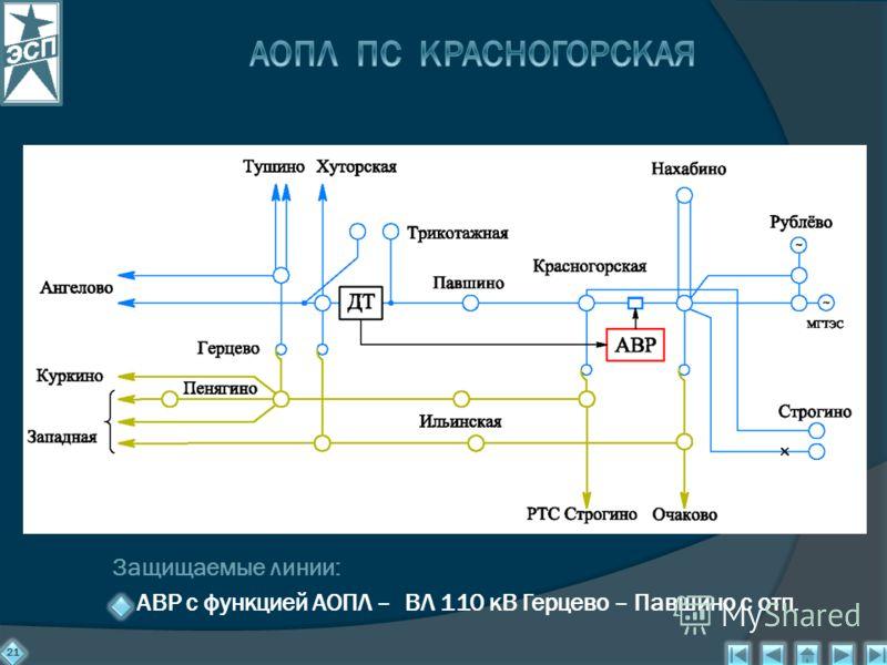 21 Защищаемые линии: АВР с функцией АОПЛ – ВЛ 110 кВ Герцево – Павшино с отп.