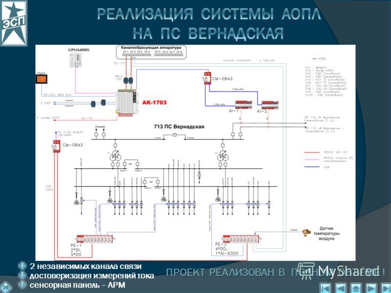 2 независимых канала связи достоверизация измерений тока сенсорная панель – АРМ 26 ПРОЕКТ РЕАЛИЗОВАН В ПОЛНОМ ОБЪЁМЕ !