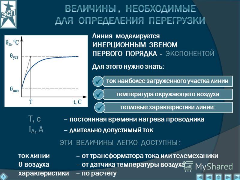 ток наиболее загруженного участка линии температура окружающего воздуха тепловые характеристики линии: Т, с Т, с – постоянная времени нагрева проводника I д, А I д, А – длительно допустимый ток 7 Линия моделируется ИНЕРЦИОННЫМ ЗВЕНОМ ПЕРВОГО ПОРЯДКА