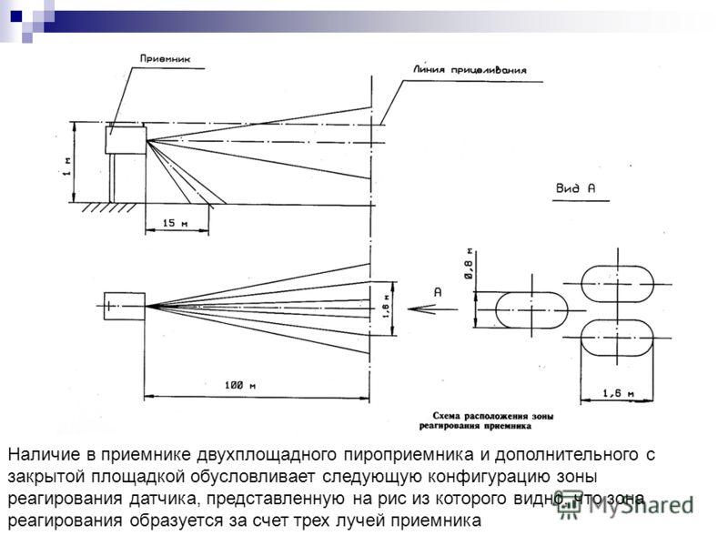 Наличие в приемнике двухплощадного пироприемника и дополнительного с закрытой площадкой обусловливает следующую конфигурацию зоны реагирования датчика, представленную на рис из которого видно, что зона реагирования образуется за счет трех лучей прием